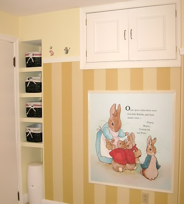 Beatrix Potter wall mural DIY